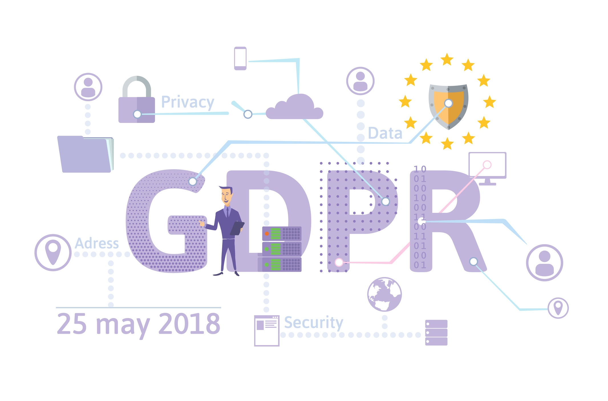 GDPR And information Governance